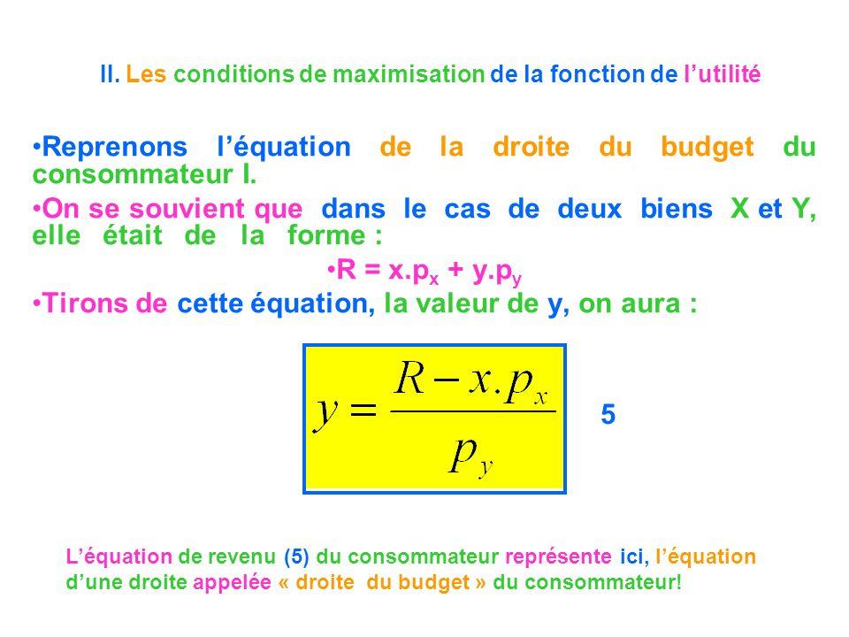 II. Les conditions de maximisation de la fonction de lutilité Reprenons léquation de la droite du budget du consommateur I. On se souvient que dans le