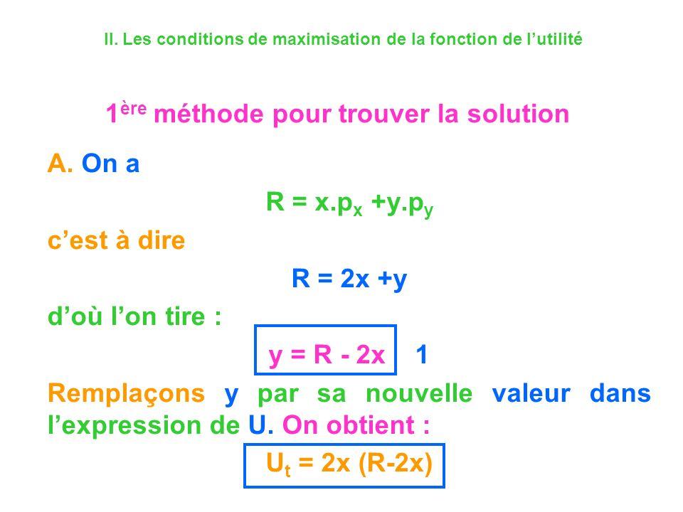 1 ère méthode pour trouver la solution A. On a R = x.p x +y.p y cest à dire R = 2x +y doù lon tire : y = R - 2x 1 Remplaçons y par sa nouvelle valeur