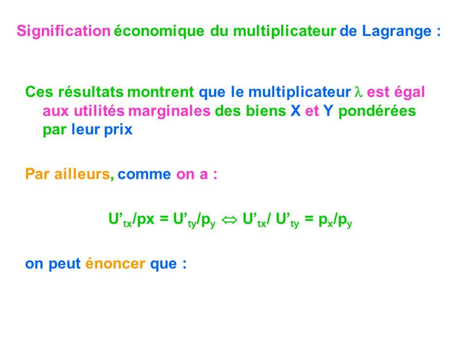 Signification économique du multiplicateur de Lagrange : Ces résultats montrent que le multiplicateur est égal aux utilités marginales des biens X et