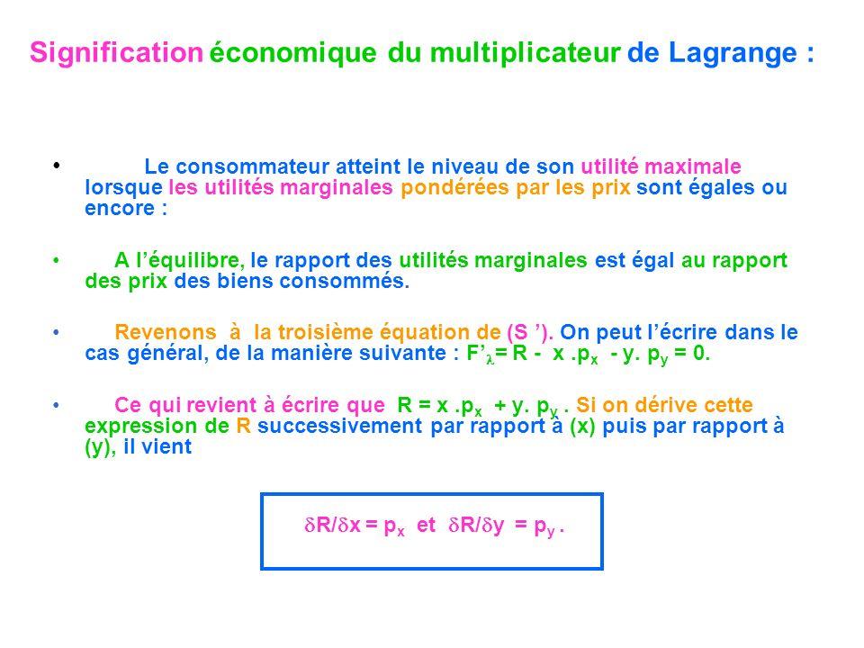 Signification économique du multiplicateur de Lagrange : Le consommateur atteint le niveau de son utilité maximale lorsque les utilités marginales pon