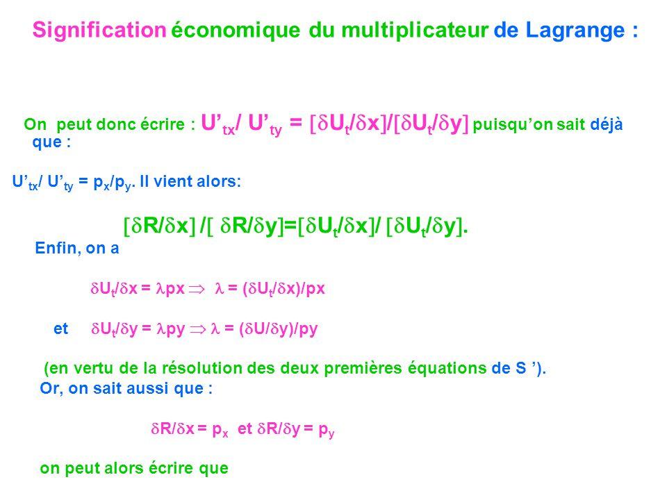 Signification économique du multiplicateur de Lagrange : On peut donc écrire : U tx / U ty = U t / x / U t / y puisquon sait déjà que : U tx / U ty =