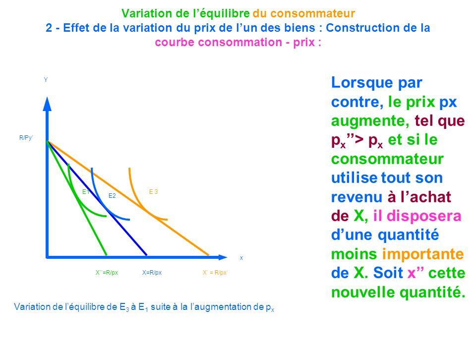 Variation de léquilibre du consommateur 2 - Effet de la variation du prix de lun des biens : Construction de la courbe consommation - prix : Lorsque p