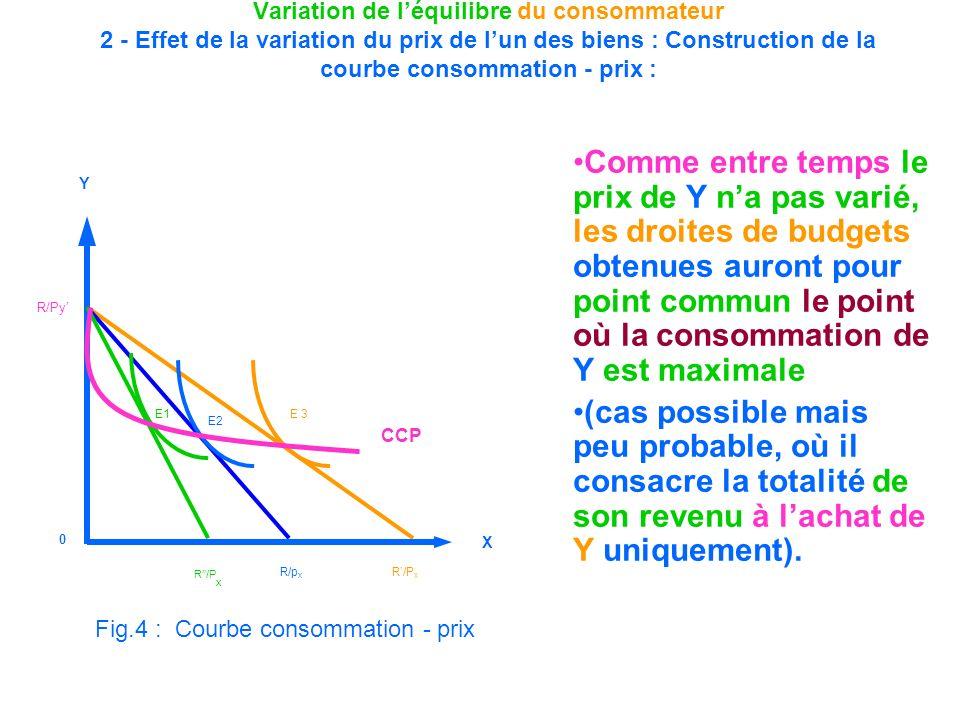 Variation de léquilibre du consommateur 2 - Effet de la variation du prix de lun des biens : Construction de la courbe consommation - prix : Comme ent