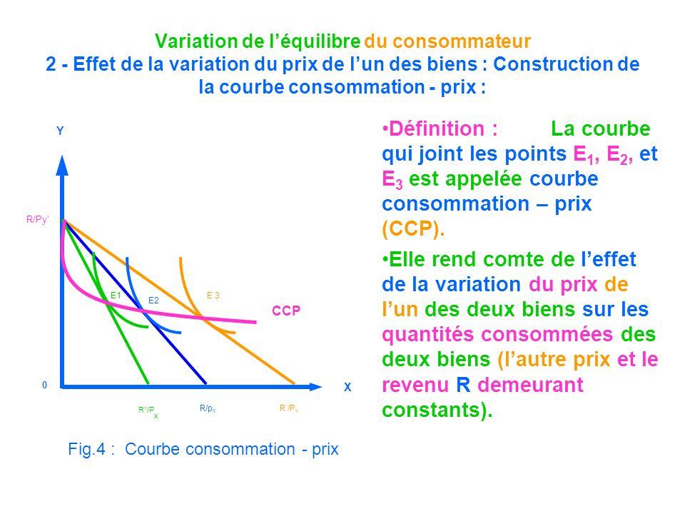 Variation de léquilibre du consommateur 2 - Effet de la variation du prix de lun des biens : Construction de la courbe consommation - prix : Définitio