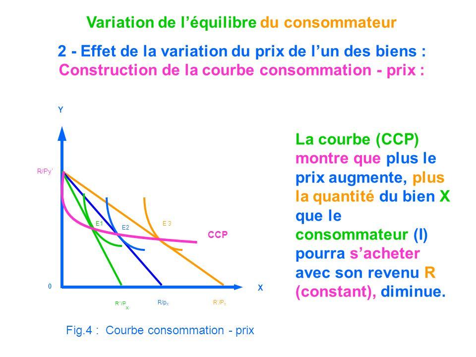 Variation de léquilibre du consommateur 2 - Effet de la variation du prix de lun des biens : Construction de la courbe consommation - prix : La courbe