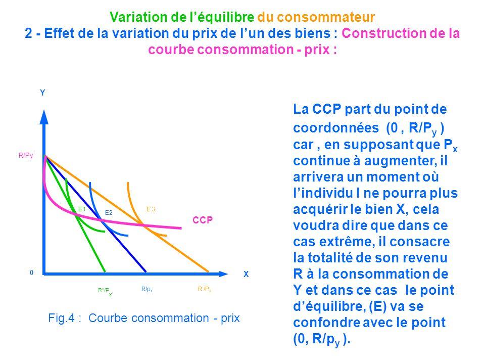Variation de léquilibre du consommateur 2 - Effet de la variation du prix de lun des biens : Construction de la courbe consommation - prix : La CCP pa