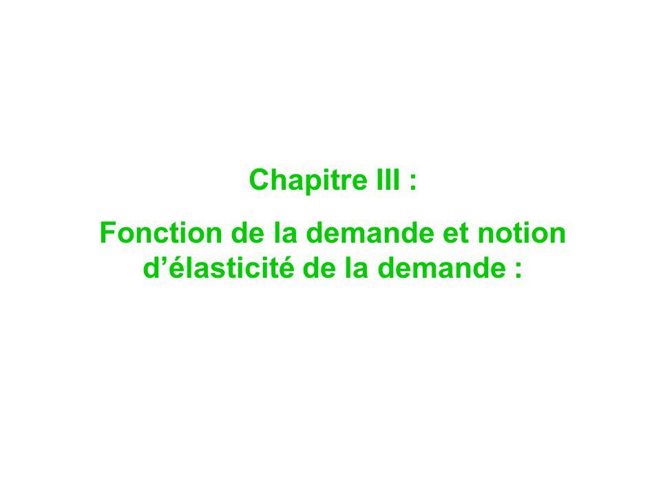 Chapitre III : Fonction de la demande et notion délasticité de la demande :