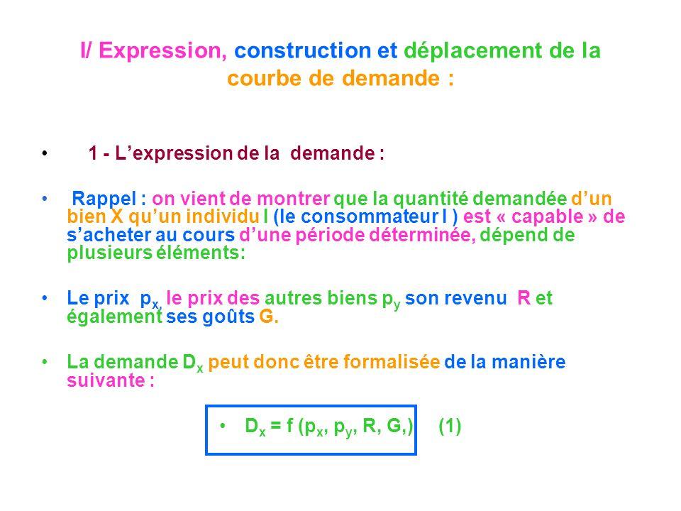 I/ Expression, construction et déplacement de la courbe de demande : 1 - Lexpression de la demande : Rappel : on vient de montrer que la quantité dema