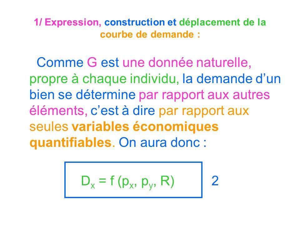 1/ Expression, construction et déplacement de la courbe de demande : Comme G est une donnée naturelle, propre à chaque individu, la demande dun bien s