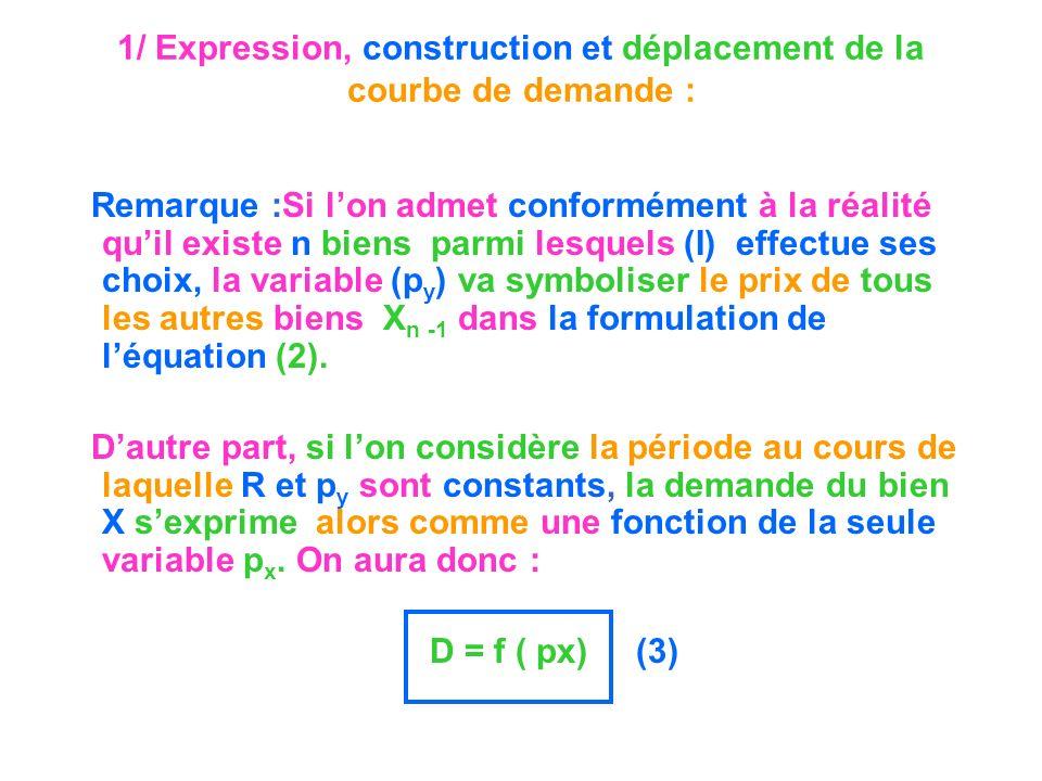 1/ Expression, construction et déplacement de la courbe de demande : Remarque :Si lon admet conformément à la réalité quil existe n biens parmi lesque