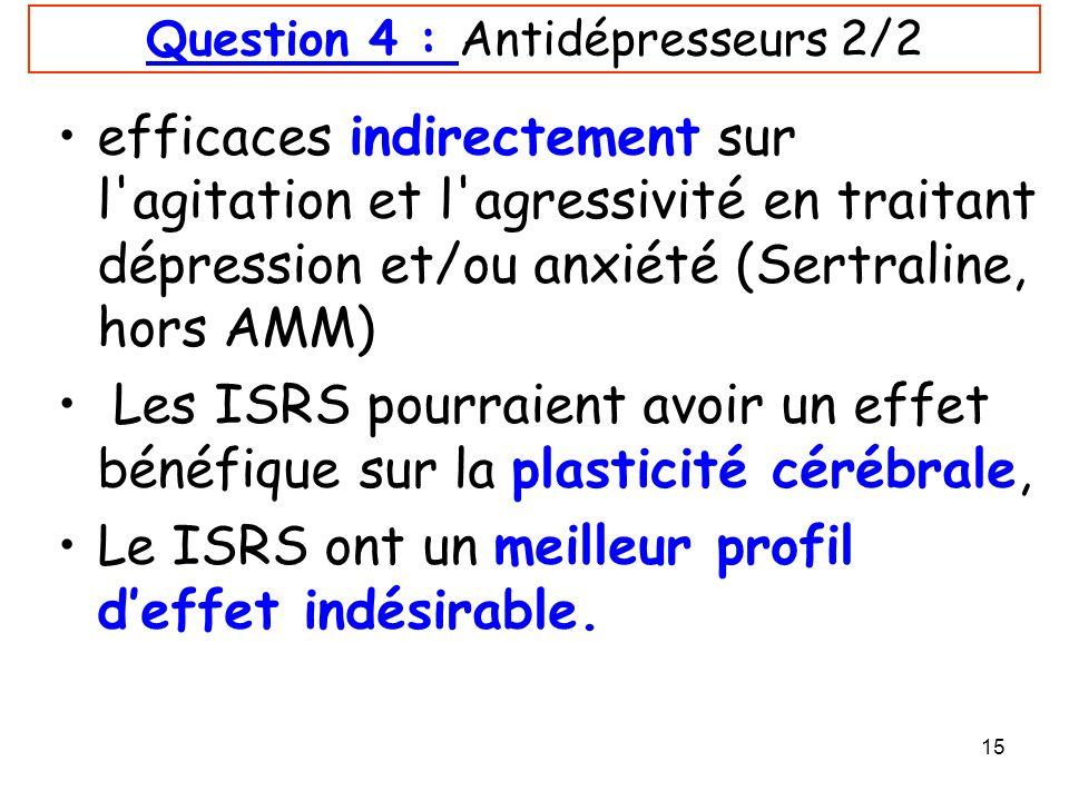 15 Question 4 : Antidépresseurs 2/2 efficaces indirectement sur l'agitation et l'agressivité en traitant dépression et/ou anxiété (Sertraline, hors AM