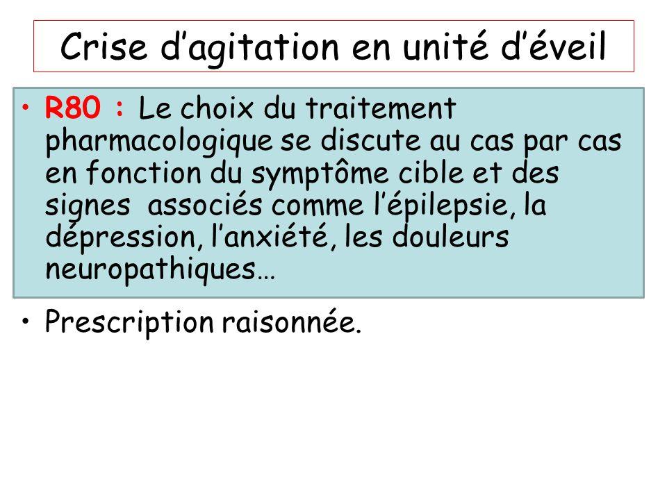 Crise dagitation en unité déveil R80 : Le choix du traitement pharmacologique se discute au cas par cas en fonction du symptôme cible et des signes as