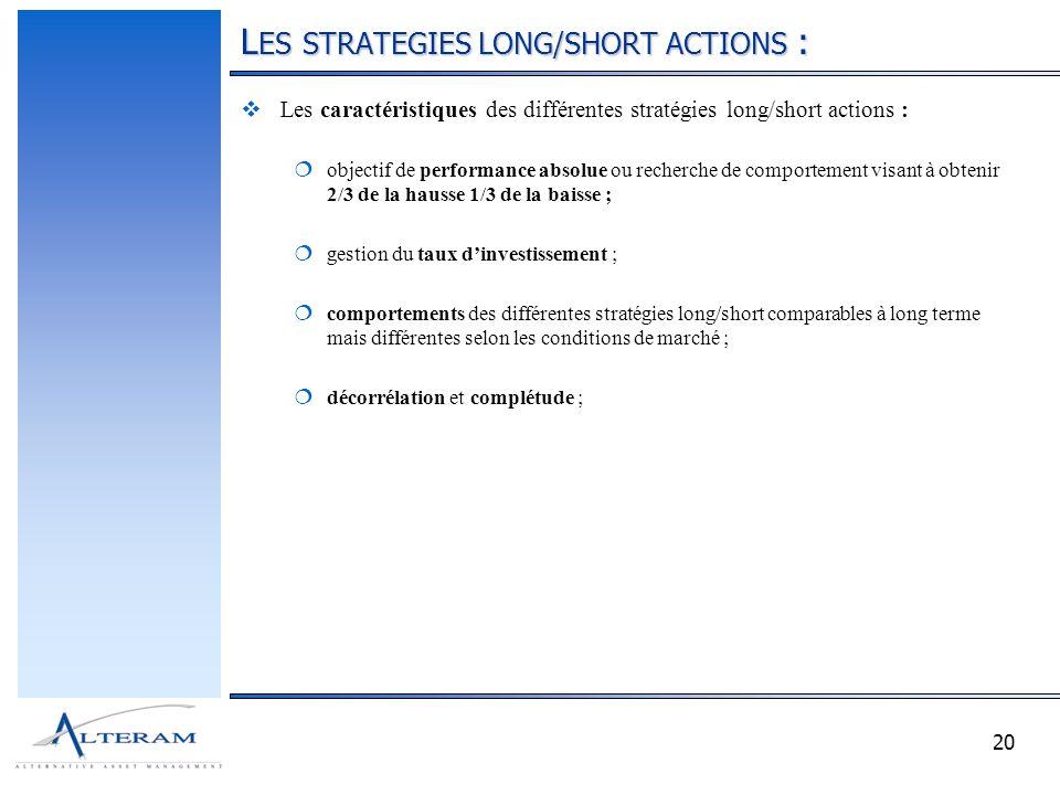 20 L ES STRATEGIES LONG/SHORT ACTIONS : Les caractéristiques des différentes stratégies long/short actions : objectif de performance absolue ou recher