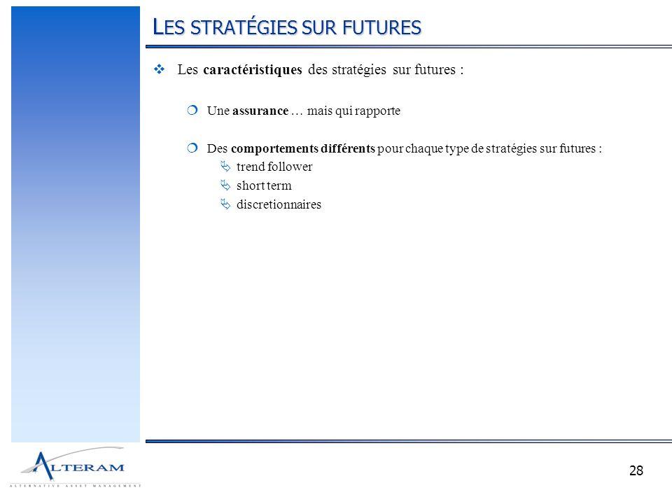 28 L ES STRATÉGIES SUR FUTURES Les caractéristiques des stratégies sur futures : Une assurance … mais qui rapporte Des comportements différents pour chaque type de stratégies sur futures : trend follower short term discretionnaires