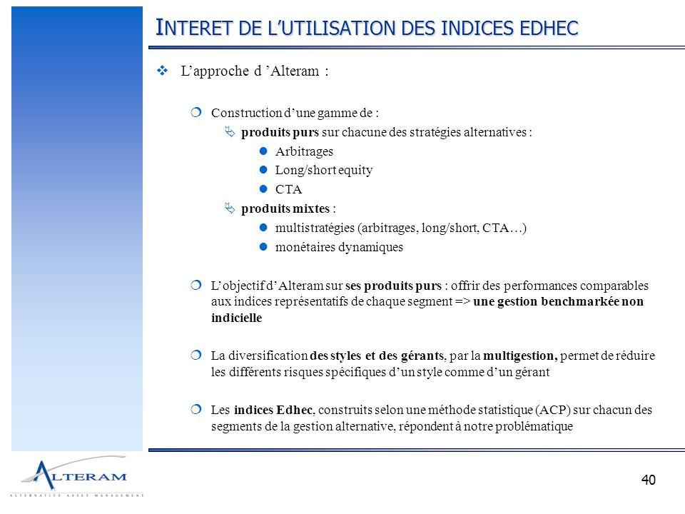 40 Lapproche d Alteram : Construction dune gamme de : produits purs sur chacune des stratégies alternatives : Arbitrages Long/short equity CTA produit