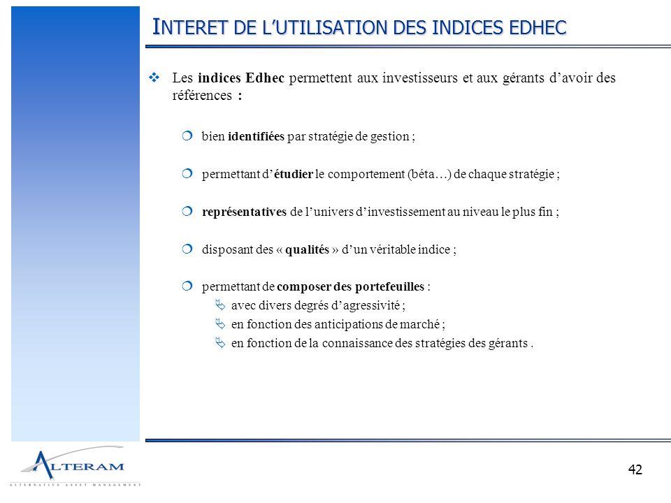 42 I NTERET DE LUTILISATION DES INDICES EDHEC Les indices Edhec permettent aux investisseurs et aux gérants davoir des références : bien identifiées p