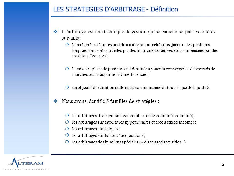 5 LES STRATEGIES DARBITRAGE - Définition L arbitrage est une technique de gestion qui se caractérise par les critères suivants : la recherche d une exposition nulle au marché sous-jacent : les positions longues sont soit couvertes par des instruments dérivés soit compensées par des positions courtes; la mise en place de positions est destinée à jouer la convergence de spreads de marchés ou la disparition dinefficiences ; un objectif de duration nulle mais non immunisé de tout risque de liquidité.