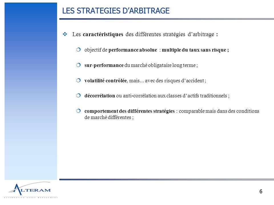6 LES STRATEGIES DARBITRAGE Les caractéristiques des différentes stratégies darbitrage : objectif de performance absolue : multiple du taux sans risqu