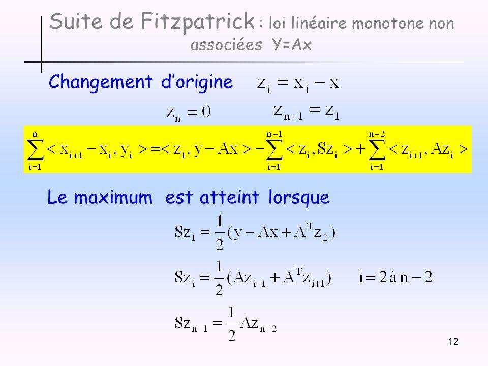 12 Suite de Fitzpatrick : loi linéaire monotone non associées Y=Ax Changement dorigine Le maximum est atteint lorsque