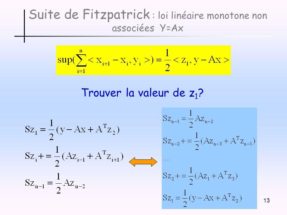 13 Suite de Fitzpatrick : loi linéaire monotone non associées Y=Ax Trouver la valeur de z 1 ?