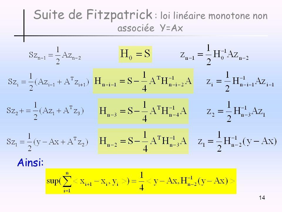 14 Suite de Fitzpatrick : loi linéaire monotone non associée Y=Ax Ainsi: