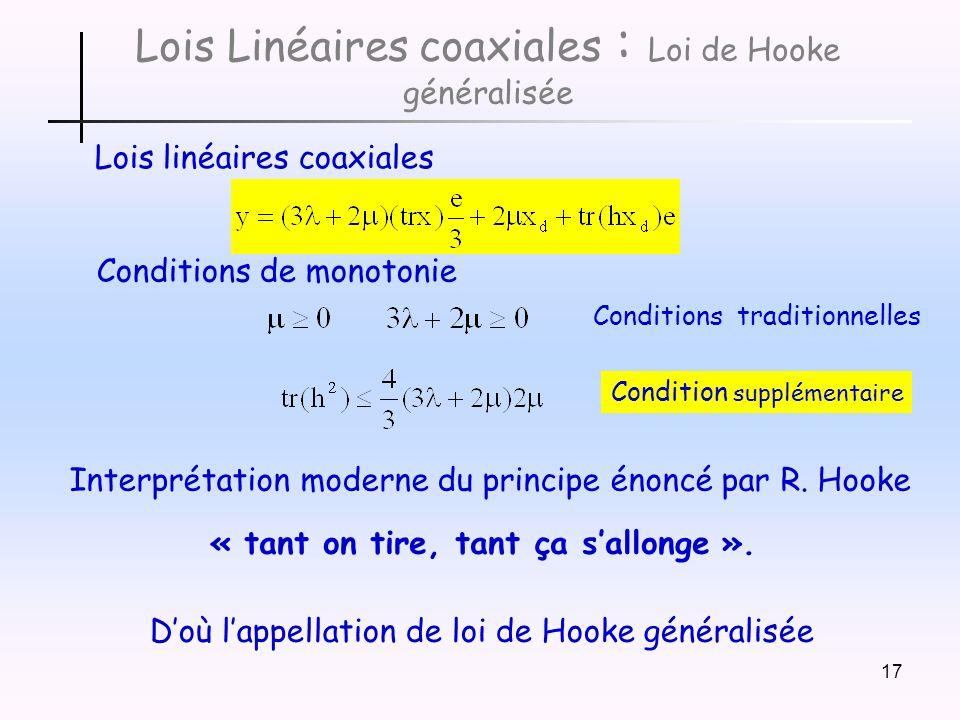 17 Lois Linéaires coaxiales : Loi de Hooke généralisée Doù lappellation de loi de Hooke généralisée Interprétation moderne du principe énoncé par R.