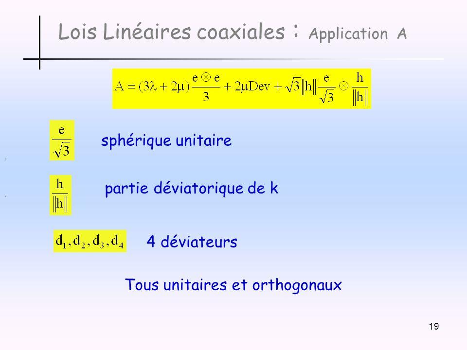 19 Lois Linéaires coaxiales : Application A,, sphérique unitaire partie déviatorique de k 4 déviateurs Tous unitaires et orthogonaux