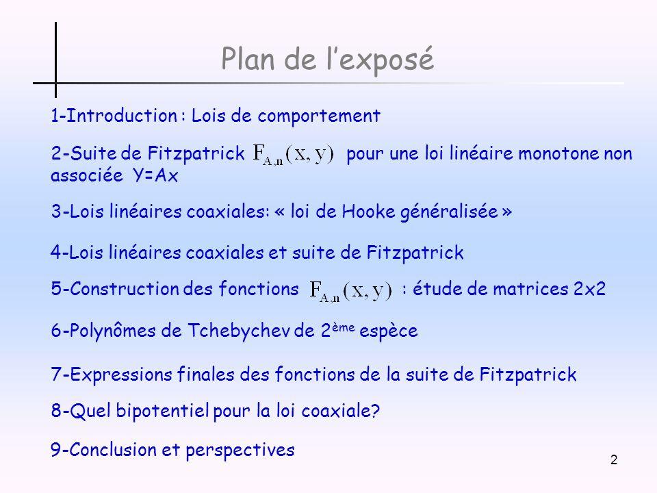 2 Plan de lexposé 2-Suite de Fitzpatrick pour une loi linéaire monotone non associée Y=Ax 3-Lois linéaires coaxiales: « loi de Hooke généralisée » 7-Expressions finales des fonctions de la suite de Fitzpatrick 4-Lois linéaires coaxiales et suite de Fitzpatrick 5-Construction des fonctions : étude de matrices 2x2 9-Conclusion et perspectives 6-Polynômes de Tchebychev de 2 ème espèce 8-Quel bipotentiel pour la loi coaxiale.