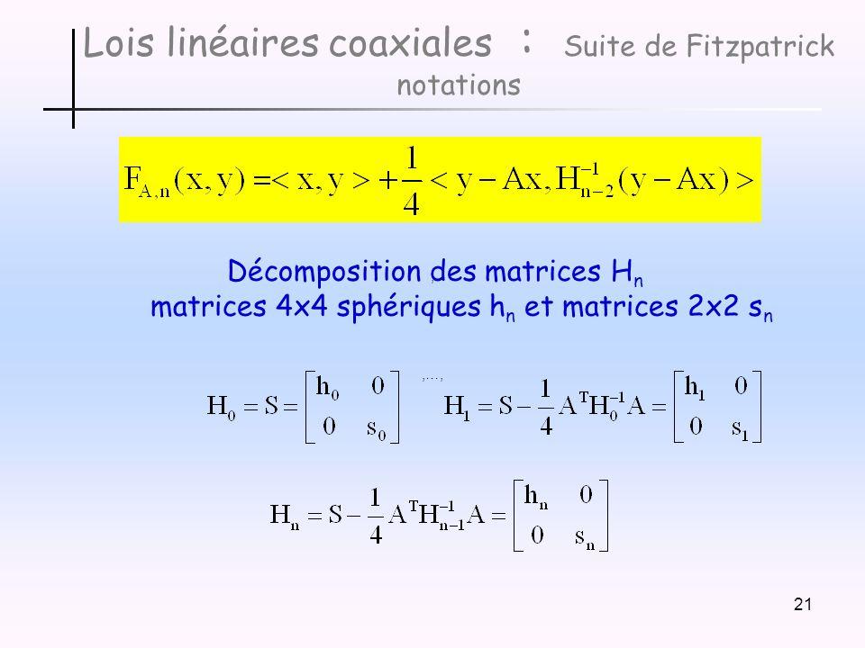 21 Lois linéaires coaxiales : Suite de Fitzpatrick notations,,…, Décomposition des matrices H n matrices 4x4 sphériques h n et matrices 2x2 s n