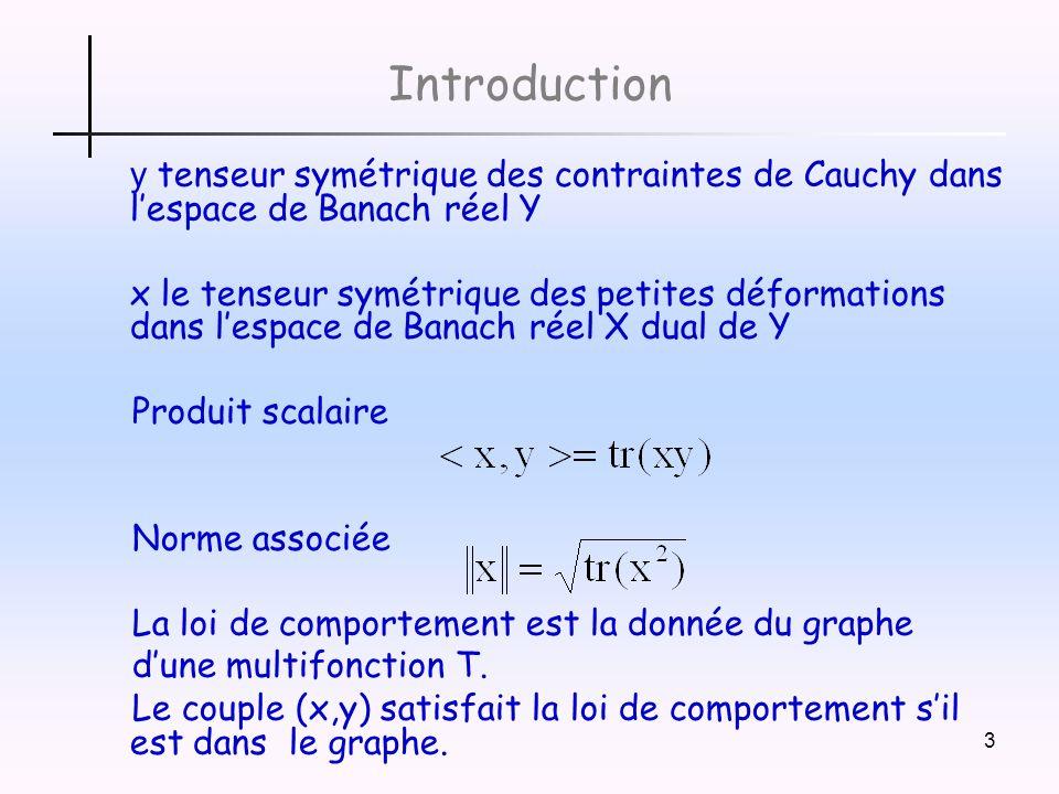 24 Construction des fonctions F A,n (x,y) : caractérisation des scalaires α n Expression du déterminant de s On pose Lexpression de α n se transforme en Etudions maintenant les propriétés de la suite satisfaisant avec
