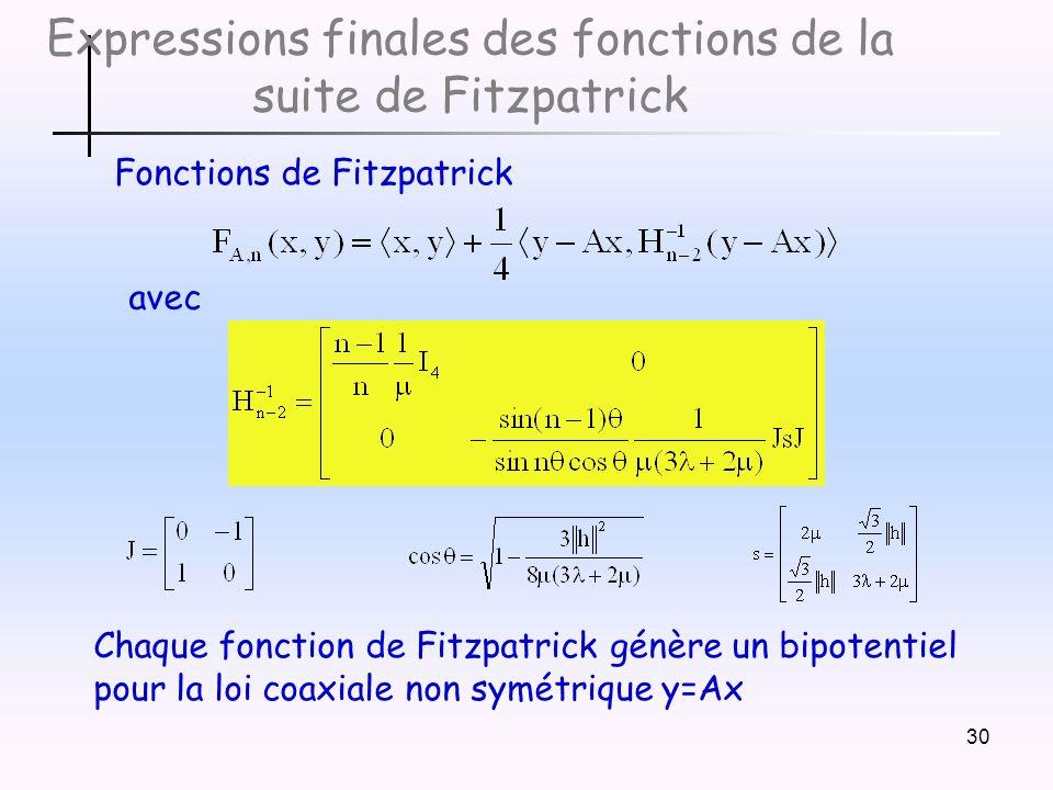 30 Expressions finales des fonctions de la suite de Fitzpatrick Fonctions de Fitzpatrick avec Chaque fonction de Fitzpatrick génère un bipotentiel pour la loi coaxiale non symétrique y=Ax