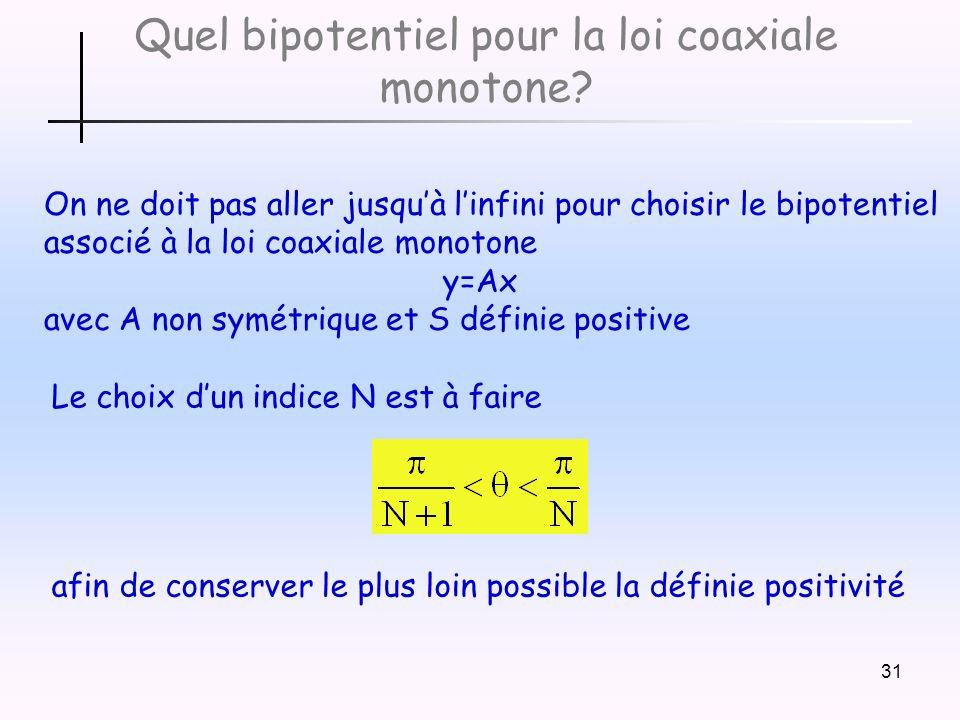 31 Quel bipotentiel pour la loi coaxiale monotone.
