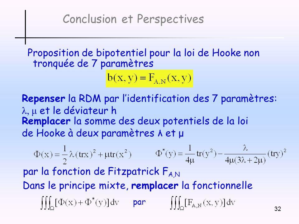 32 Conclusion et Perspectives Proposition de bipotentiel pour la loi de Hooke non tronquée de 7 paramètres Repenser la RDM par lidentification des 7 paramètres: λ, μ et le déviateur h Dans le principe mixte, remplacer la fonctionnelle par Remplacer la somme des deux potentiels de la loi de Hooke à deux paramètres λ et μ par la fonction de Fitzpatrick F A,N