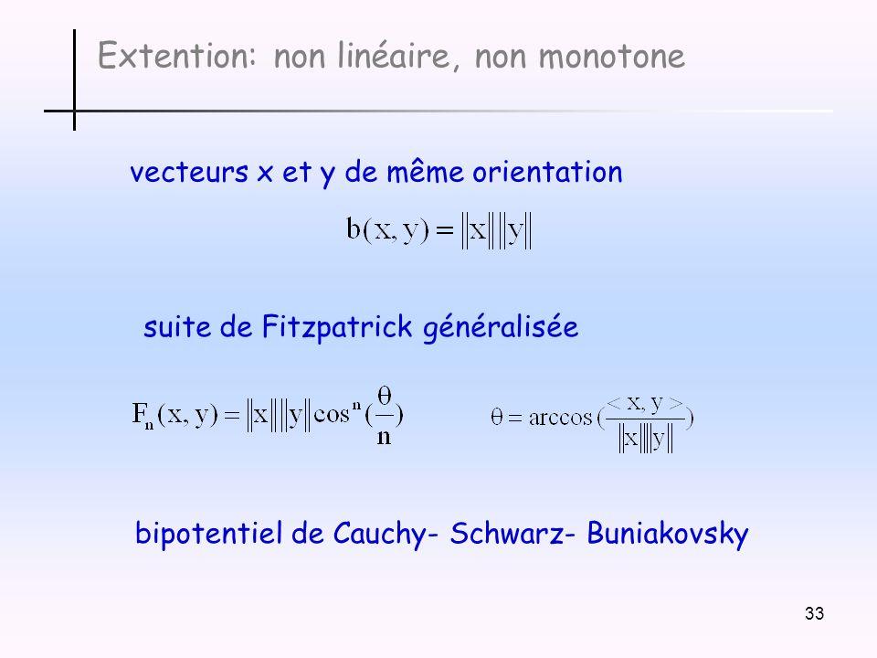 33 Extention: non linéaire, non monotone vecteurs x et y de même orientation suite de Fitzpatrick généralisée bipotentiel de Cauchy- Schwarz- Buniakovsky