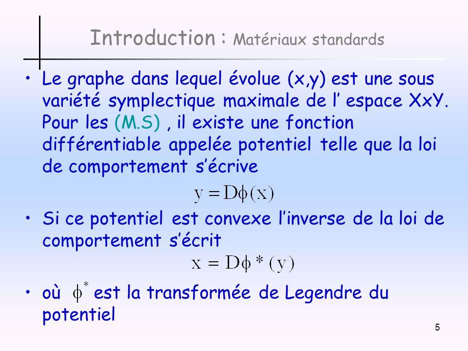 5 Introduction : Matériaux standards Le graphe dans lequel évolue (x,y) est une sous variété symplectique maximale de l espace XxY.