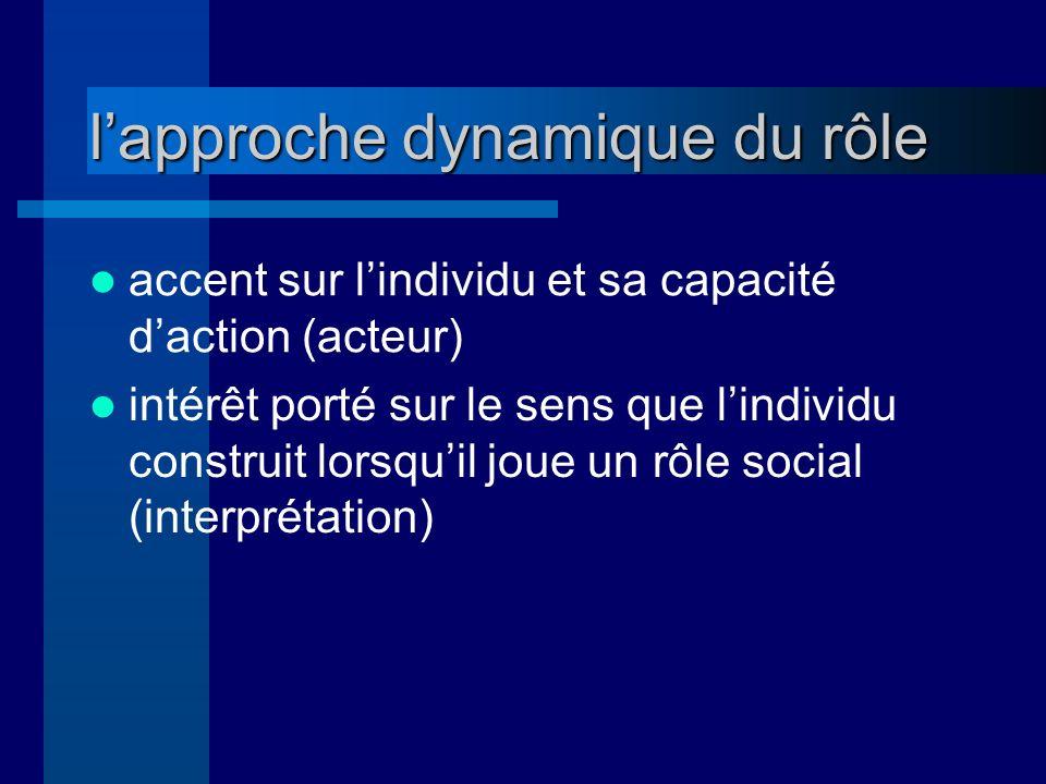 lapproche dynamique du rôle accent sur lindividu et sa capacité daction (acteur) intérêt porté sur le sens que lindividu construit lorsquil joue un rôle social (interprétation)
