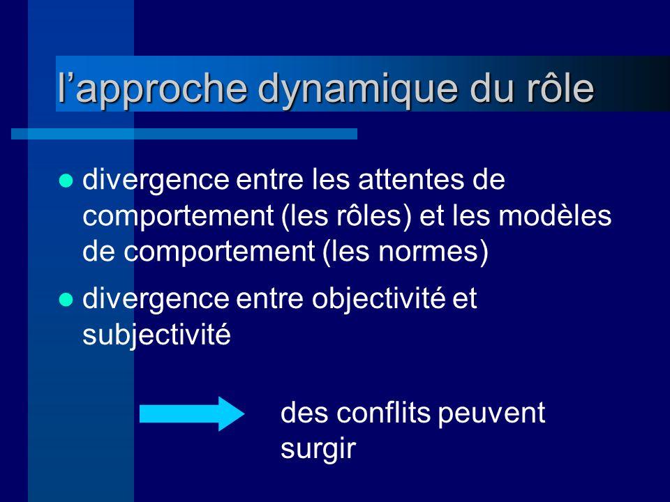 lapproche dynamique du rôle divergence entre les attentes de comportement (les rôles) et les modèles de comportement (les normes) divergence entre objectivité et subjectivité des conflits peuvent surgir