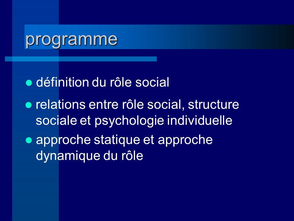 programme définition du rôle social relations entre rôle social, structure sociale et psychologie individuelle approche statique et approche dynamique du rôle