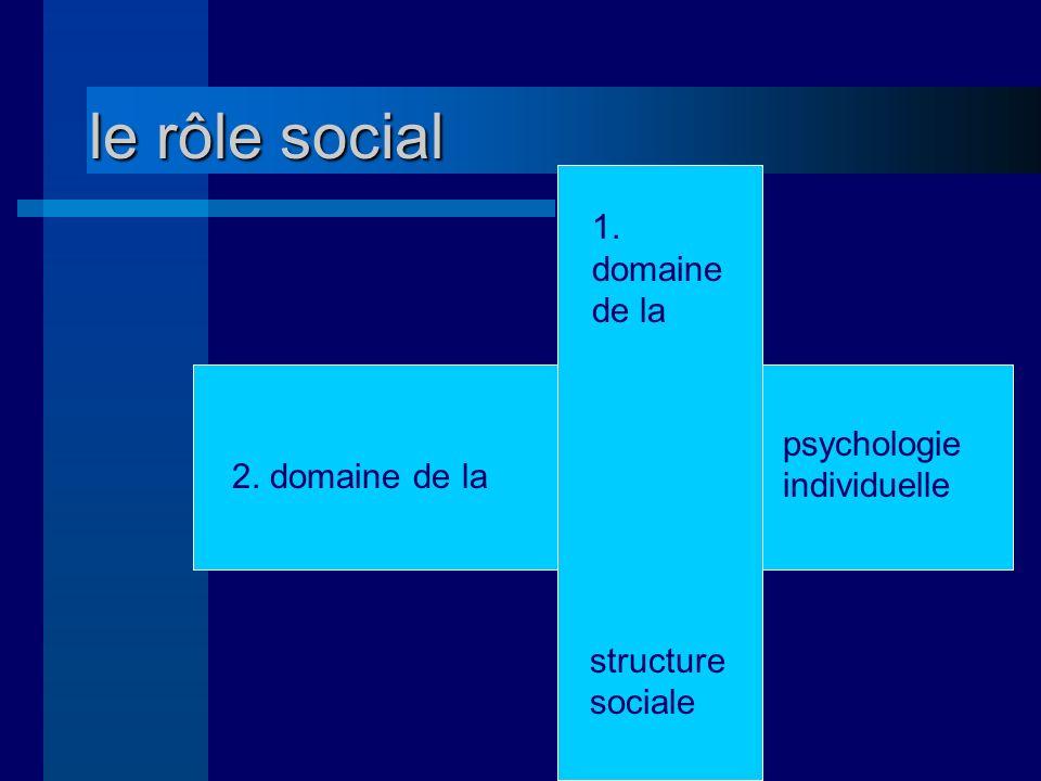 le rôle social 2. domaine de la psychologie individuelle 1. domaine de la structure sociale