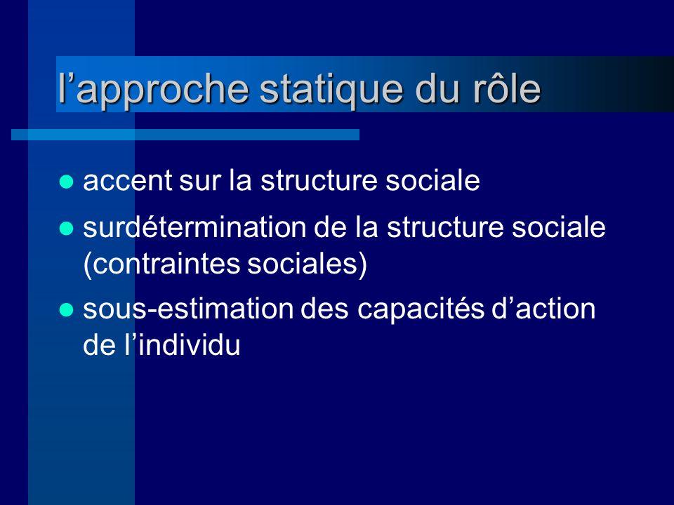 lapproche statique du rôle accent sur la structure sociale surdétermination de la structure sociale (contraintes sociales) sous-estimation des capacités daction de lindividu