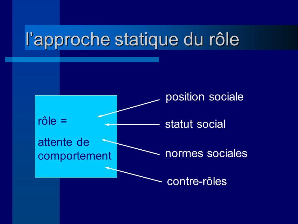 lapproche statique du rôle rôle = attente de comportement position sociale statut social normes sociales contre-rôles