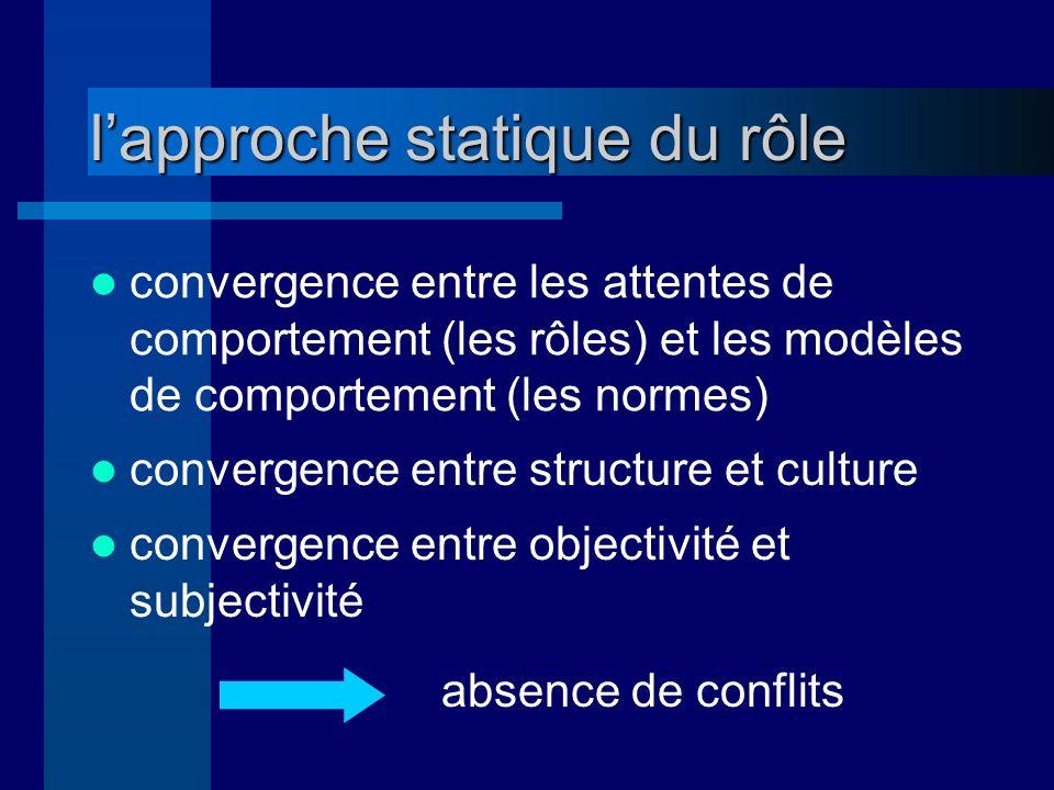 lapproche statique du rôle convergence entre les attentes de comportement (les rôles) et les modèles de comportement (les normes) convergence entre structure et culture convergence entre objectivité et subjectivité absence de conflits