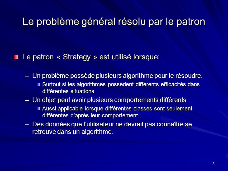 3 Le problème général résolu par le patron Le patron « Strategy » est utilisé lorsque: –Un problème possède plusieurs algorithme pour le résoudre.
