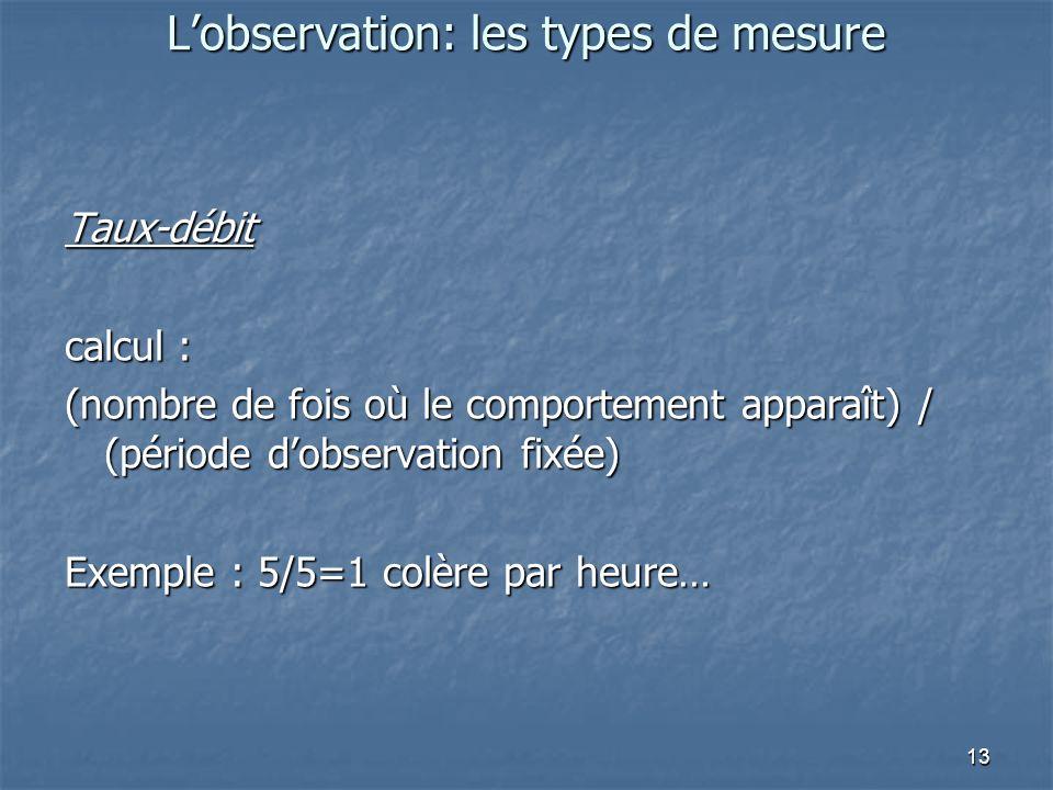 13 Lobservation: les types de mesure Taux-débitcalcul : (nombre de fois où le comportement apparaît) / (période dobservation fixée) Exemple : 5/5=1 co
