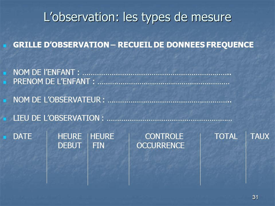 31 Lobservation: les types de mesure GRILLE DOBSERVATION – RECUEIL DE DONNEES FREQUENCE NOM DE lENFANT : …………………………………………………………….. PRENOM DE LENFANT :