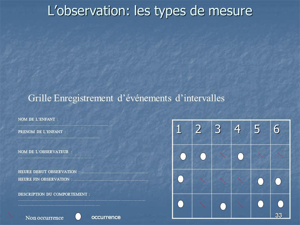 33 Lobservation: les types de mesure Grille Enregistrement dévénements dintervalles NOM DE LENFANT : ………………………………………………………… PRENOM DE LENFANT : ………………