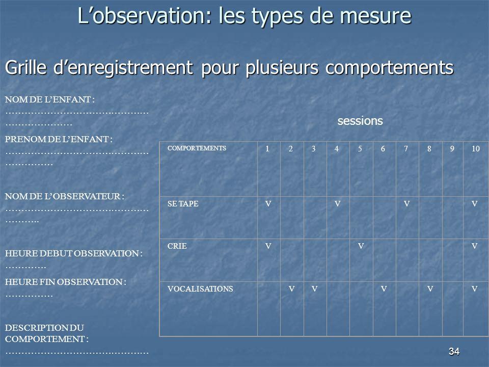 34 Lobservation: les types de mesure Grille denregistrement pour plusieurs comportements COMPORTEMENTS 12345678910 SE TAPEV V V V CRIEV V V VOCALISATI