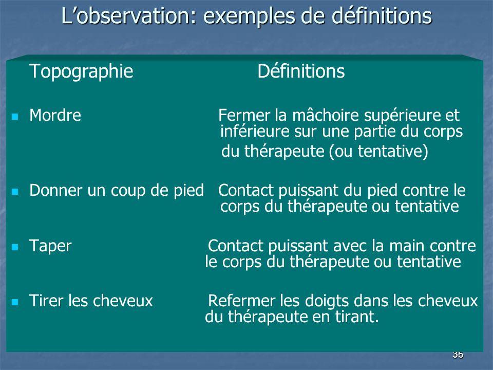 35 Lobservation: exemples de définitions TopographieDéfinitions Mordre Fermer la mâchoire supérieure et inférieure sur une partie du corps du thérapeu