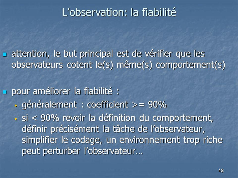 48 Lobservation: la fiabilité attention, le but principal est de vérifier que les observateurs cotent le(s) même(s) comportement(s) attention, le but