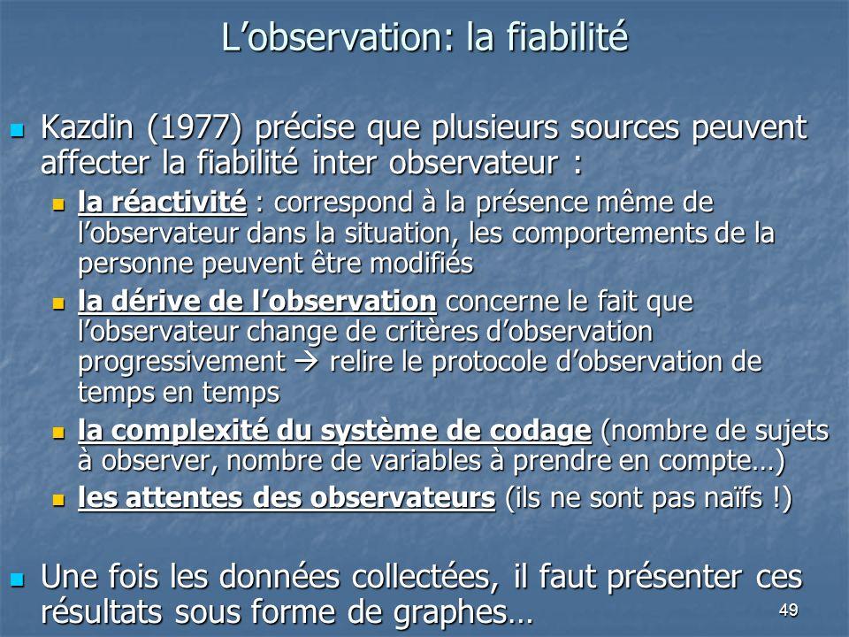 49 Lobservation: la fiabilité Kazdin (1977) précise que plusieurs sources peuvent affecter la fiabilité inter observateur : Kazdin (1977) précise que